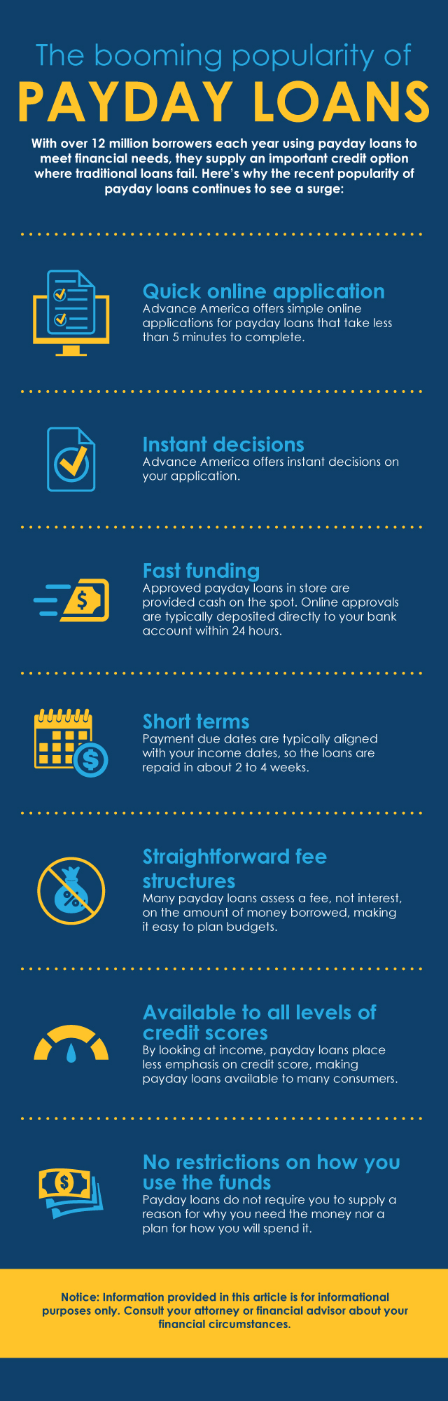 why payday loans are popular