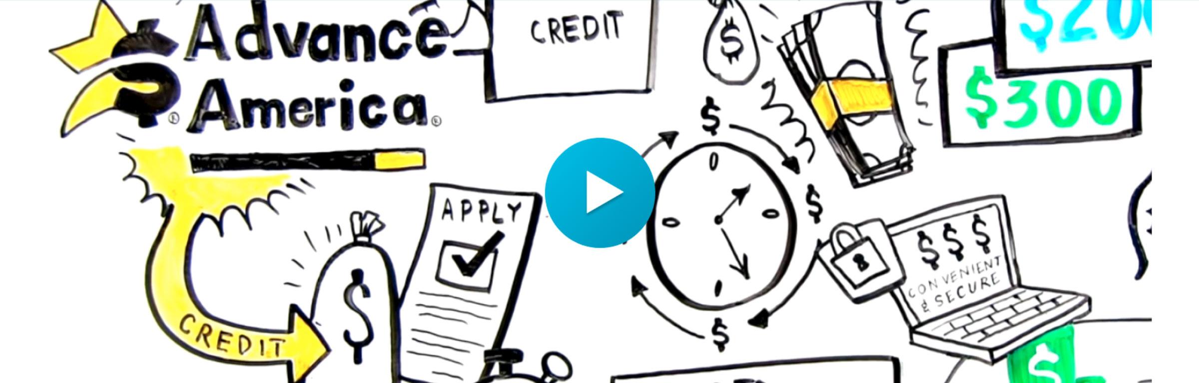 Advance America Line of Credit video thumbnail