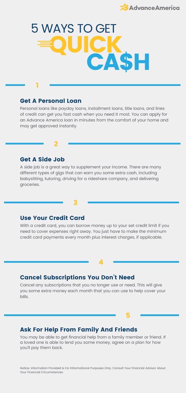 Ways to get money fast