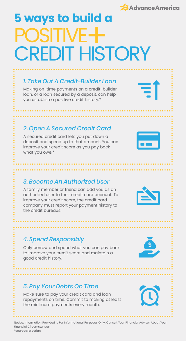 Ways to build a positive credit history