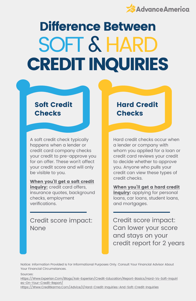 Difference between hard and soft credit checks infographic