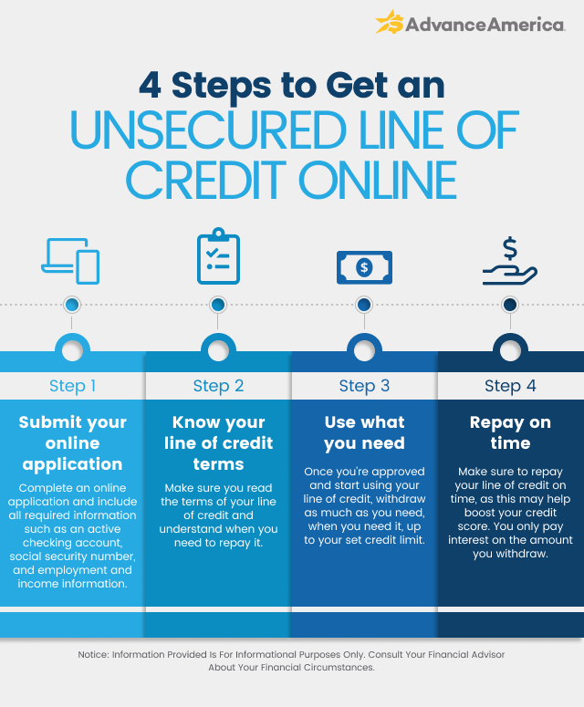 Steps to get an unsecured line of credit online