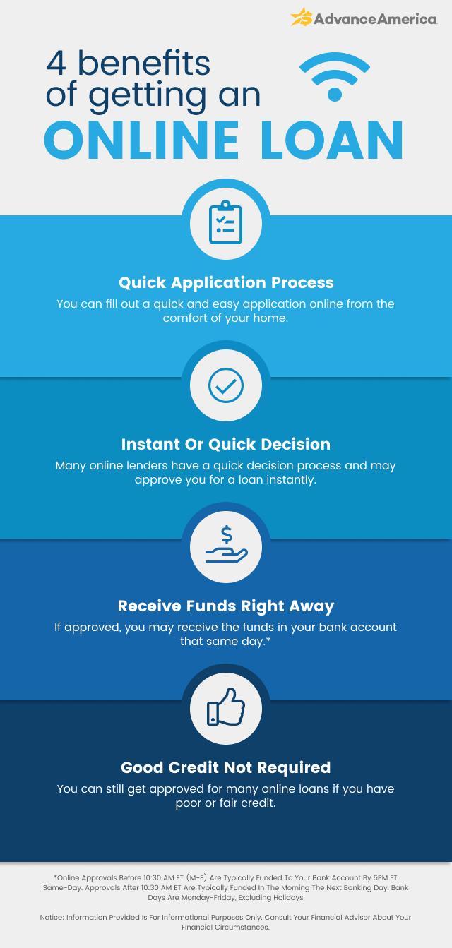 Benefits of getting an online loan