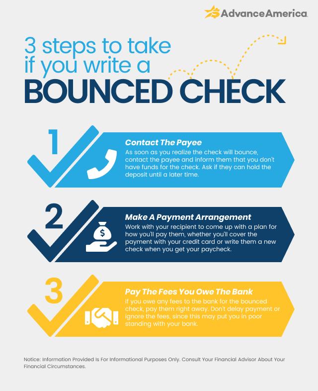 Steps to take if you write a bounced check