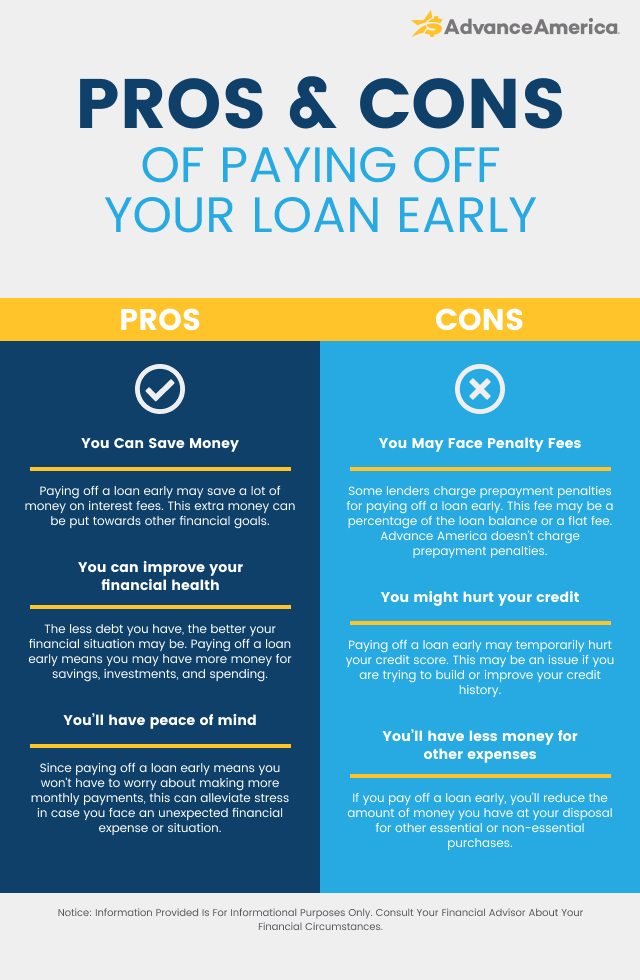 Pros and cons of paying off your loan early