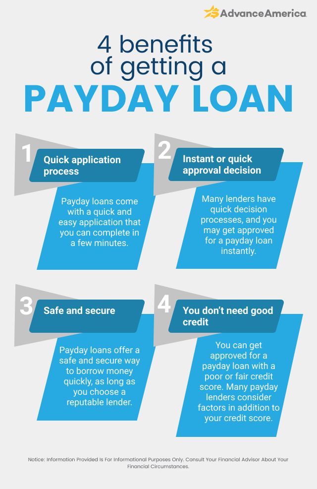 Benefits of getting a payday loan