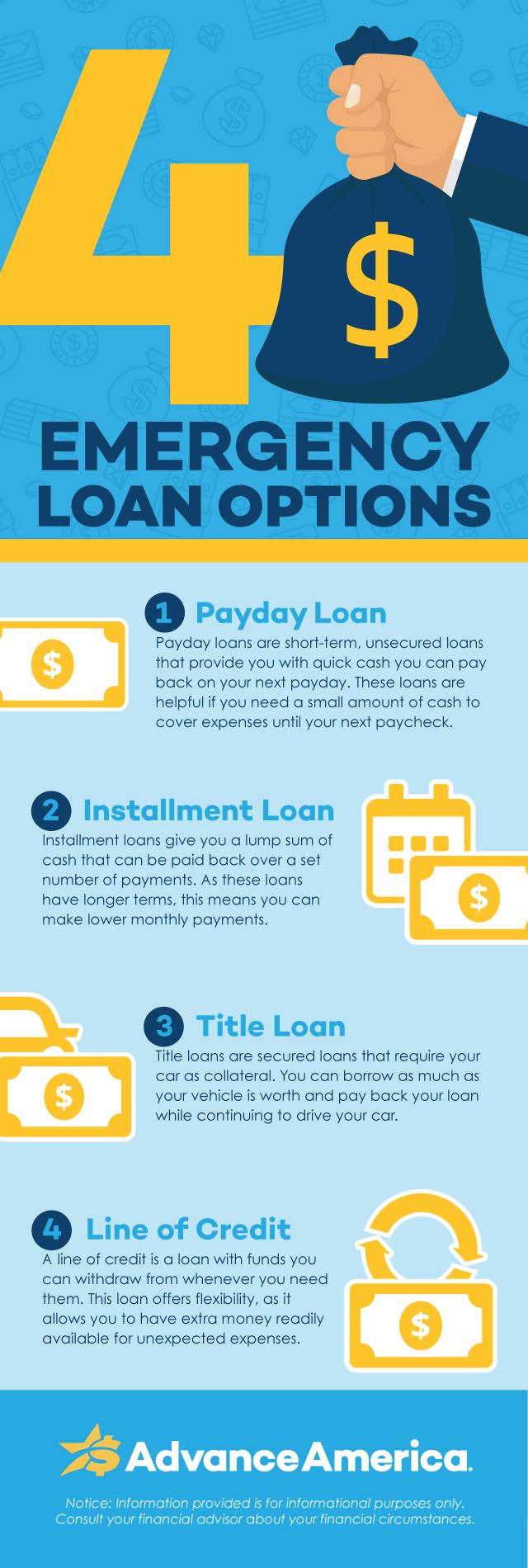 4 emergency loan options