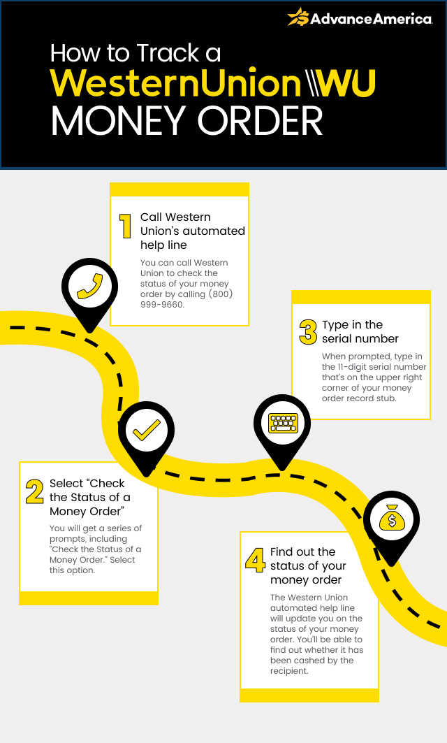 How to track a Western Union money order