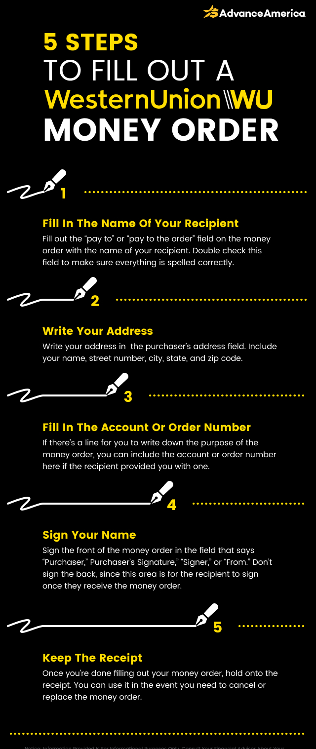 Steps to fill out a money order