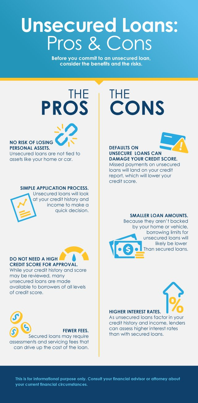 Infographic - unsecured loans pros and cons