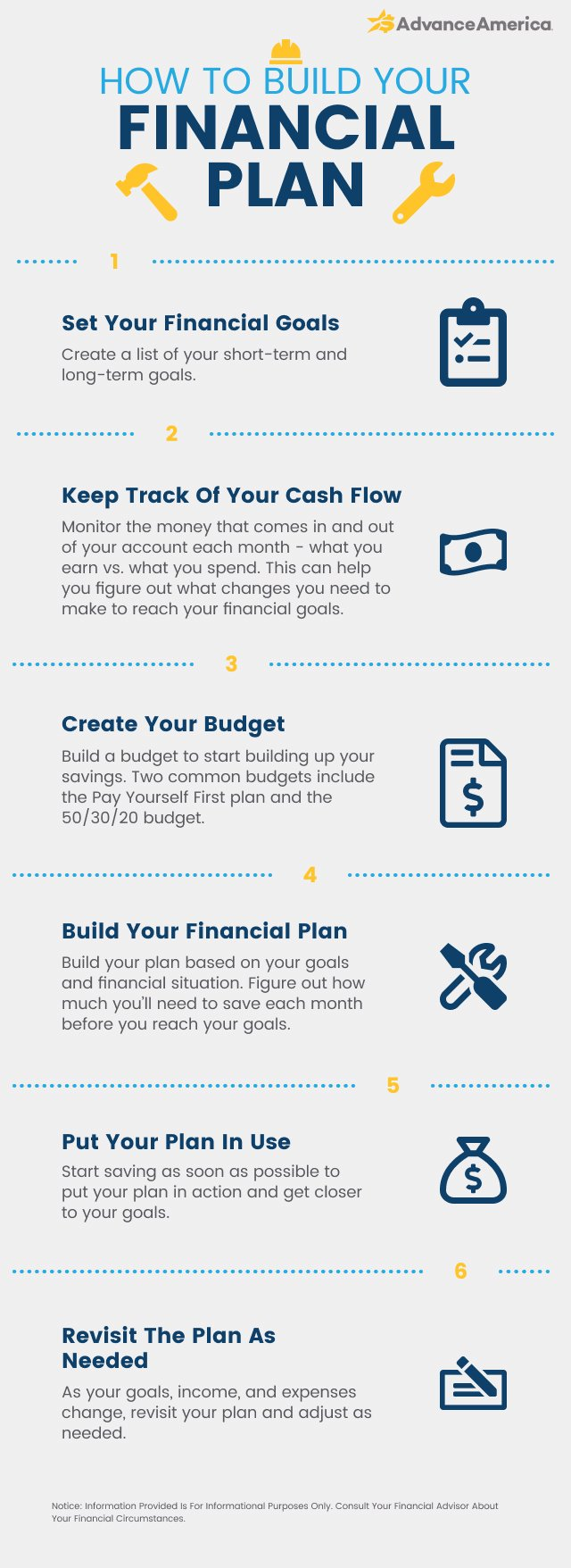 How to build financial plans