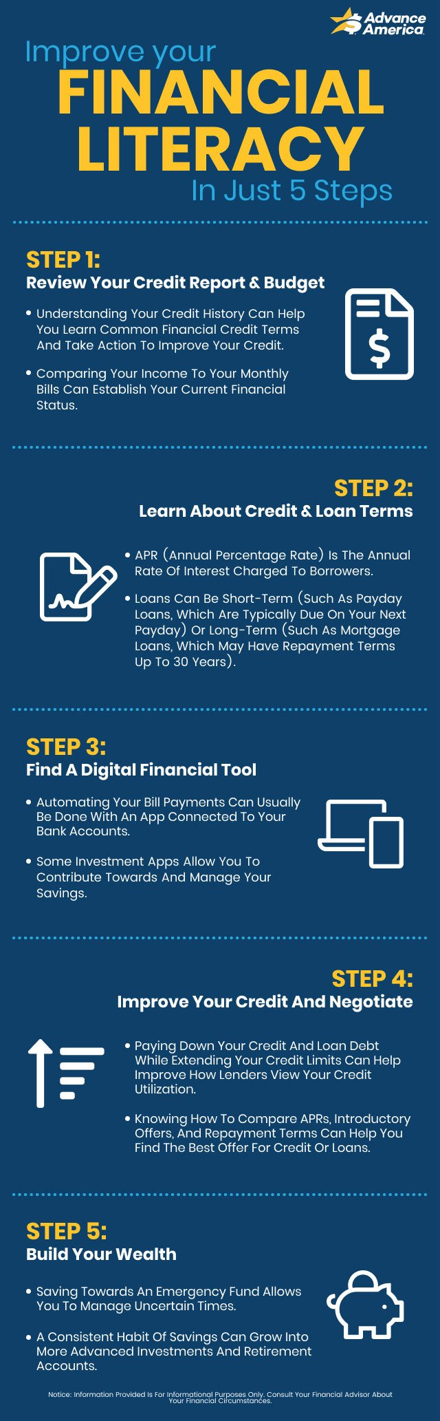 5 steps to help improve your financial literacy