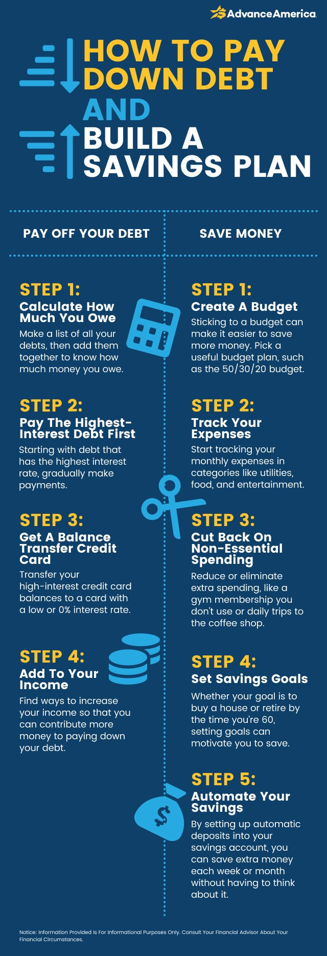 Pay down debt and build a savings plan